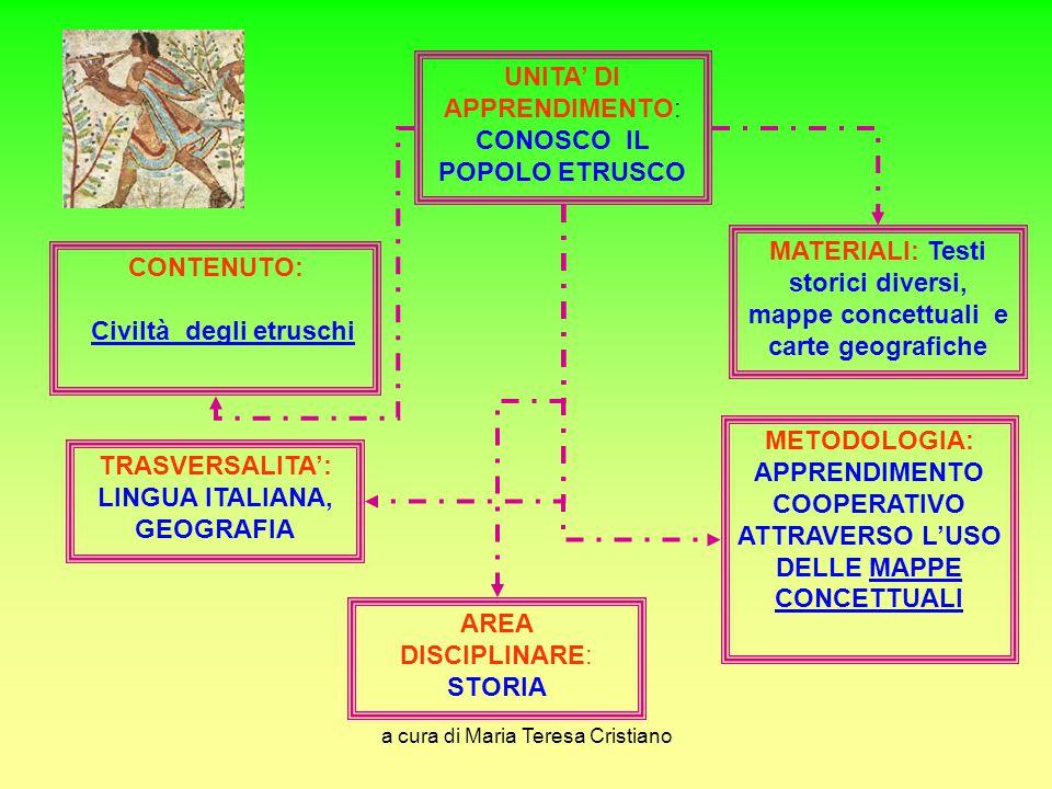Civiltà degli etruschi