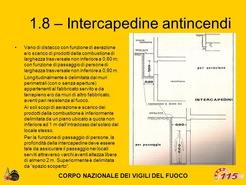 1.8 – Intercapedine antincendi