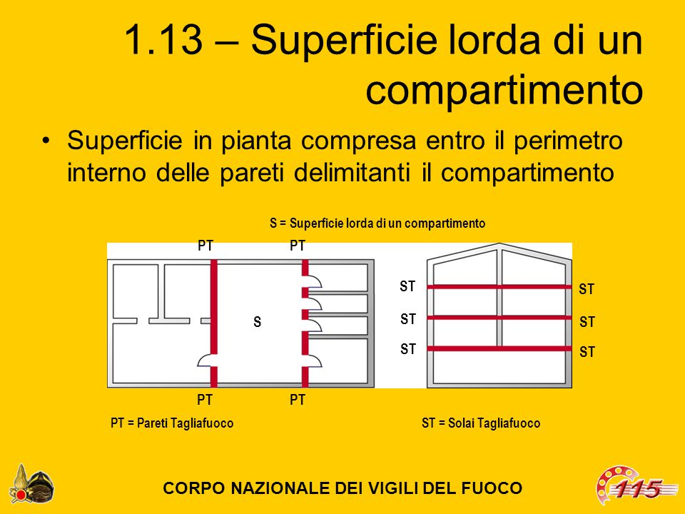 1.13 – Superficie lorda di un compartimento