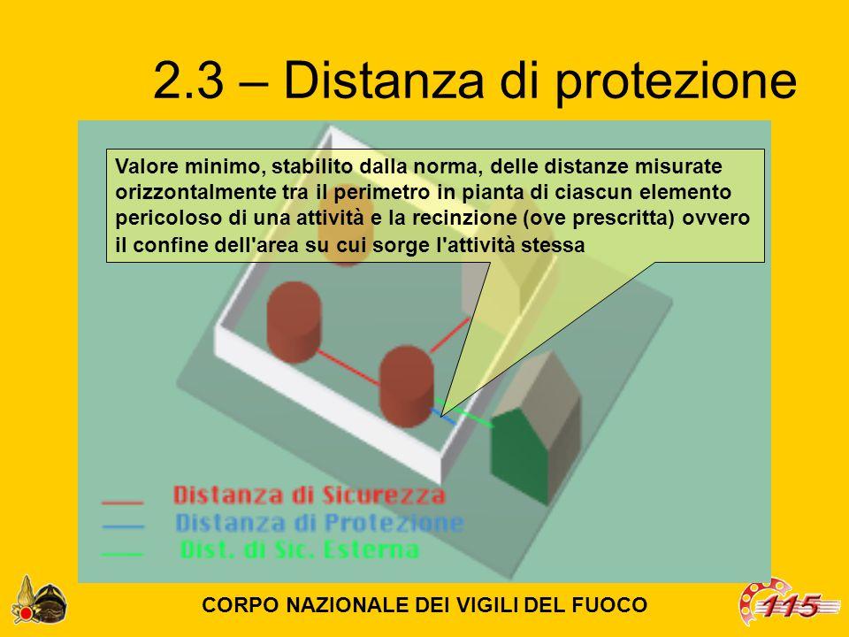 2.3 – Distanza di protezione