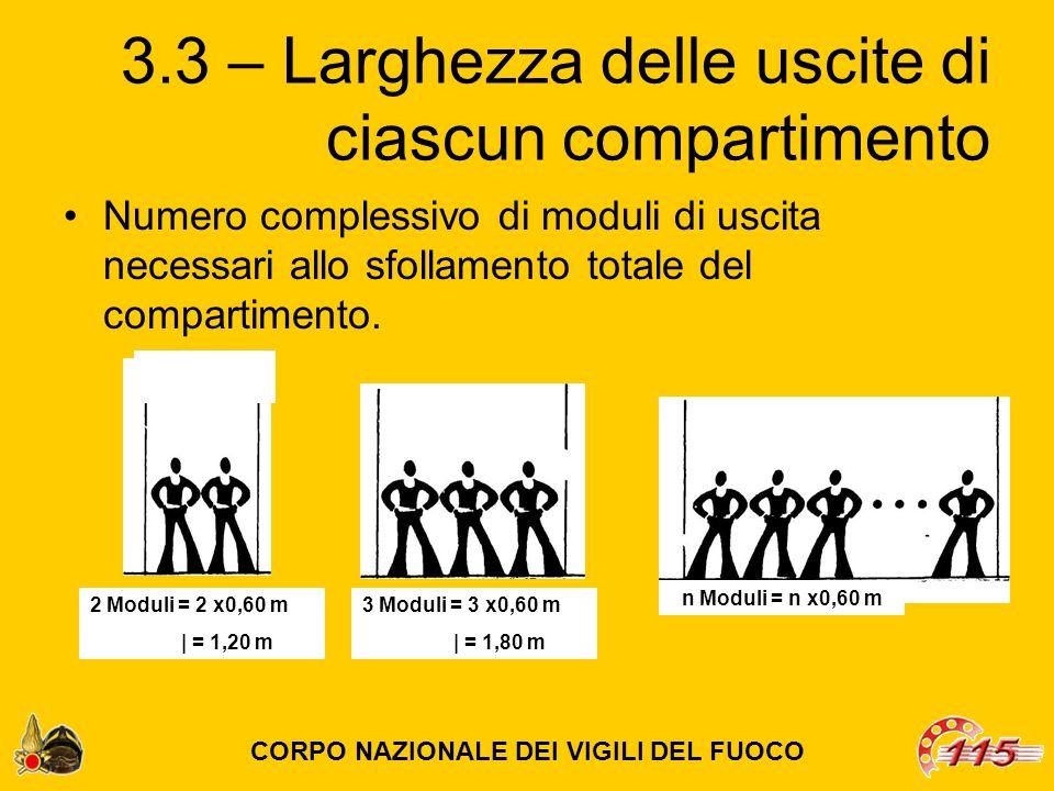 3.3 – Larghezza delle uscite di ciascun compartimento