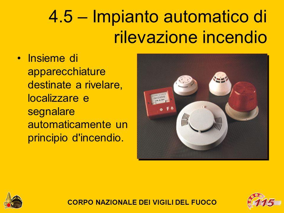 4.5 – Impianto automatico di rilevazione incendio