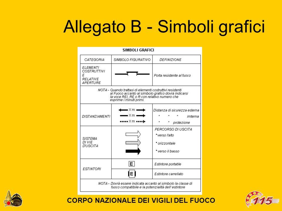 Allegato B - Simboli grafici