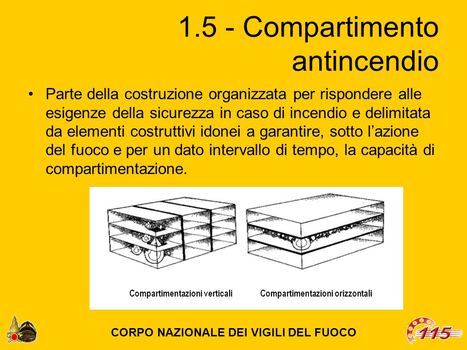1.5 - Compartimento antincendio