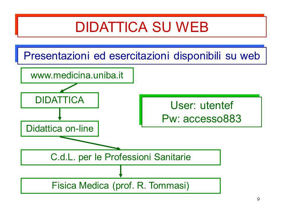 DIDATTICA SU WEB Presentazioni ed esercitazioni disponibili su web