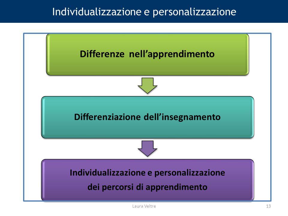 Individualizzazione e personalizzazione