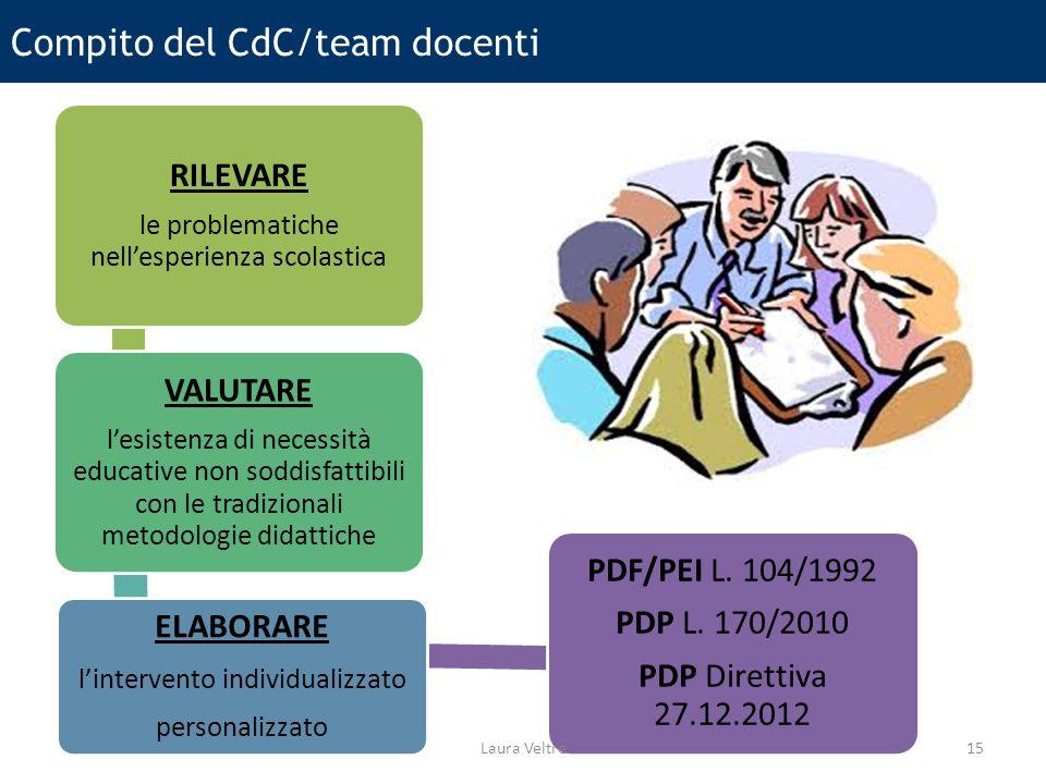 Compito del CdC/team docenti
