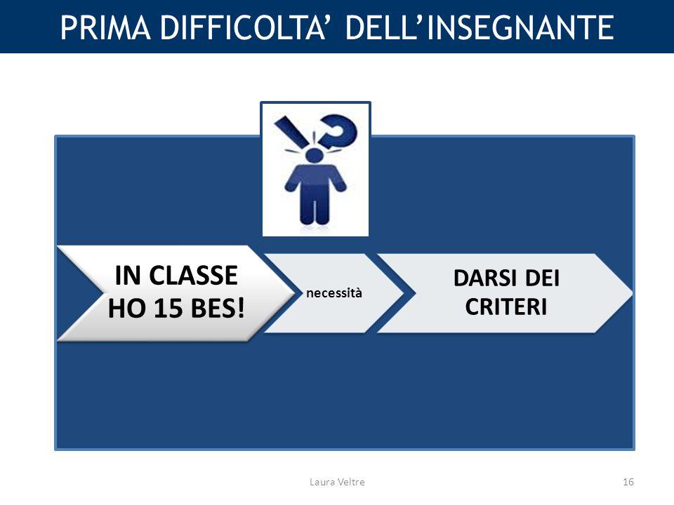 PRIMA DIFFICOLTA' DELL'INSEGNANTE