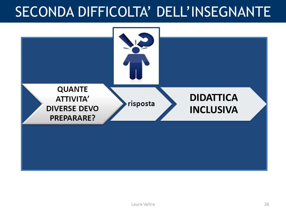 SECONDA DIFFICOLTA' DELL'INSEGNANTE