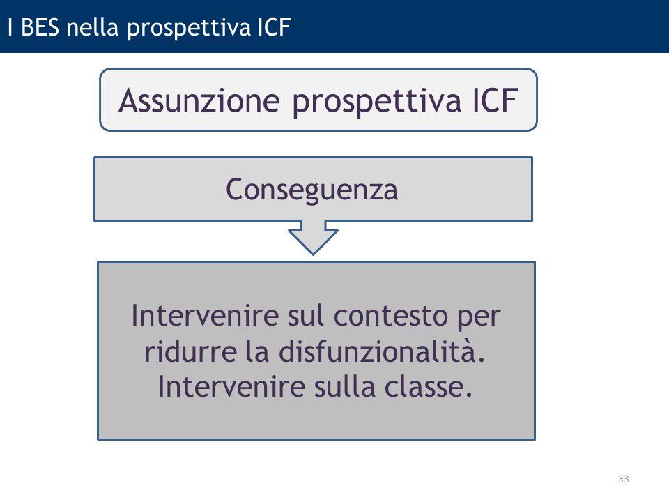 I BES nella prospettiva ICF