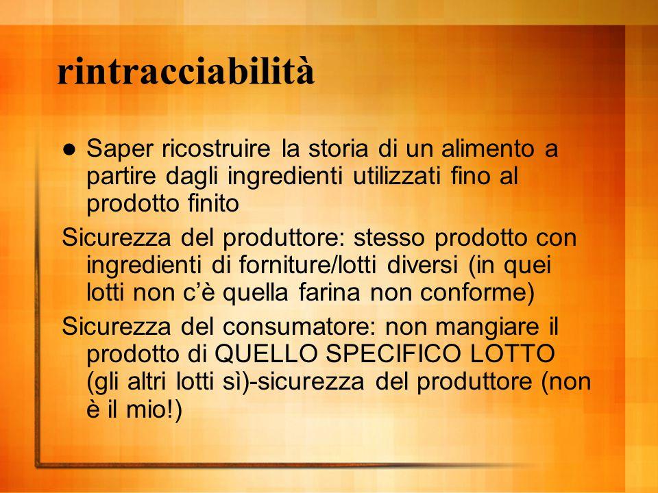 rintracciabilità Saper ricostruire la storia di un alimento a partire dagli ingredienti utilizzati fino al prodotto finito.