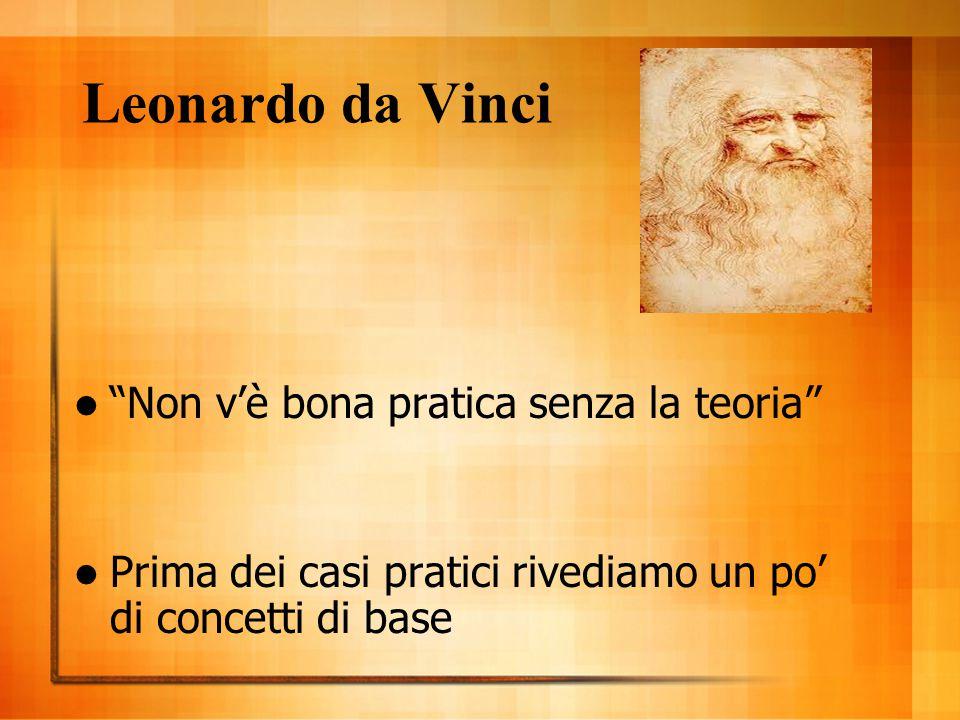 Leonardo da Vinci Non v'è bona pratica senza la teoria