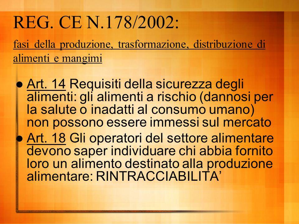 REG. CE N.178/2002: fasi della produzione, trasformazione, distribuzione di alimenti e mangimi