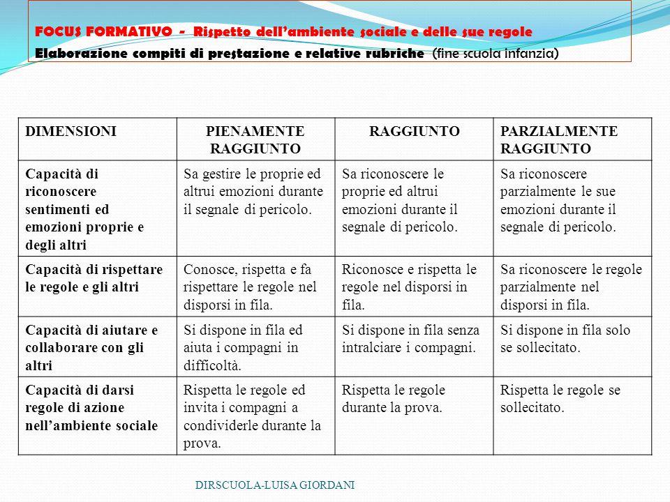 FOCUS FORMATIVO - Rispetto dell'ambiente sociale e delle sue regole Elaborazione compiti di prestazione e relative rubriche (fine scuola infanzia)