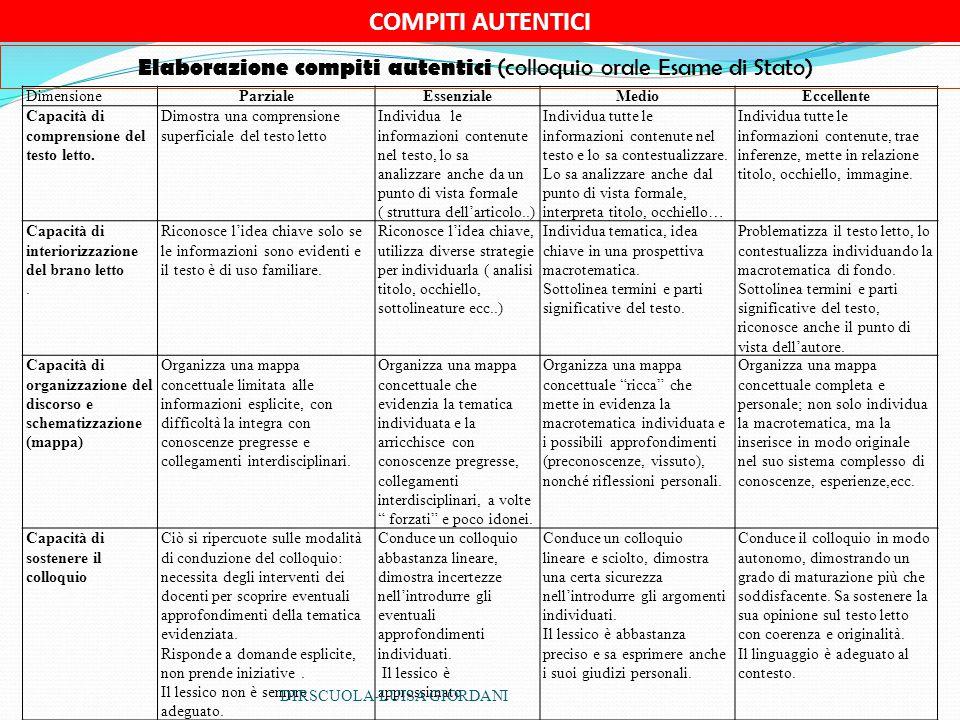Elaborazione compiti autentici (colloquio orale Esame di Stato)