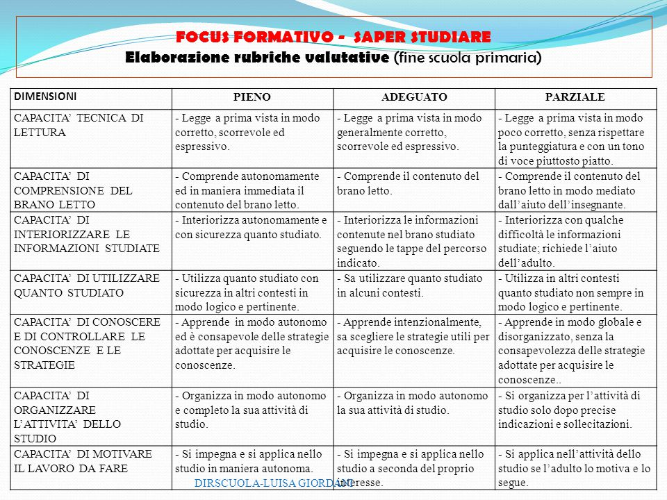 FOCUS FORMATIVO - Saper studiare Elaborazione rubriche valutative (fine scuola primaria)