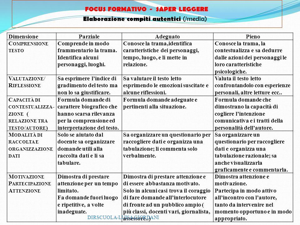 FOCUS FORMATIVO - SAPER LEGGERE Elaborazione compiti autentici (/media)