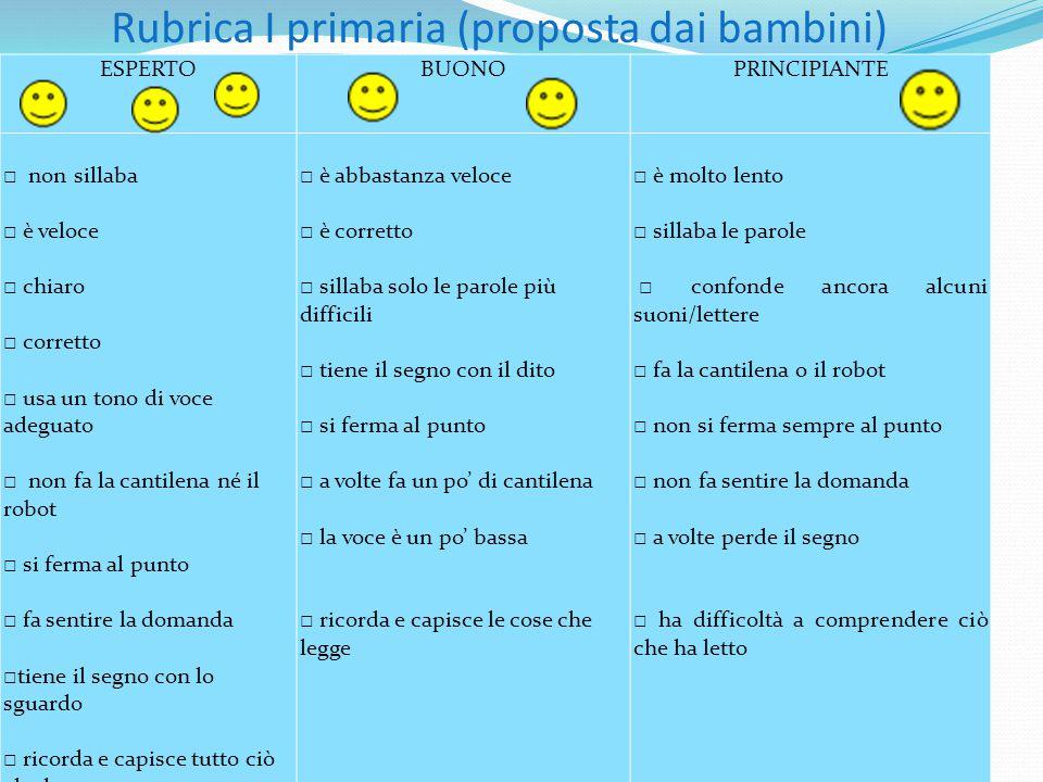 Rubrica I primaria (proposta dai bambini)