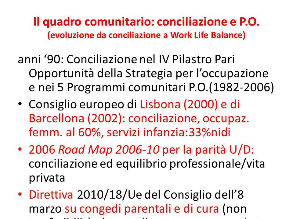 Il quadro comunitario: conciliazione e P. O
