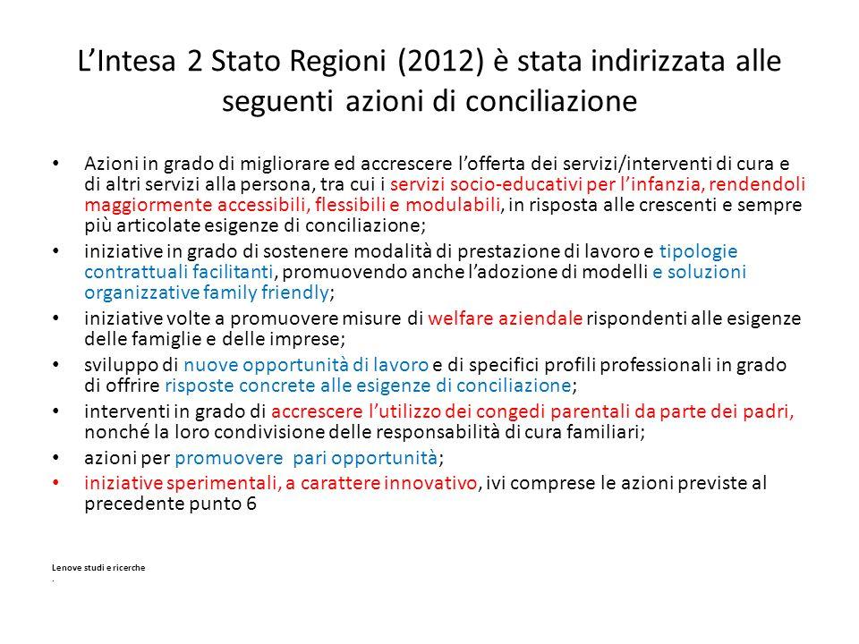 L'Intesa 2 Stato Regioni (2012) è stata indirizzata alle seguenti azioni di conciliazione