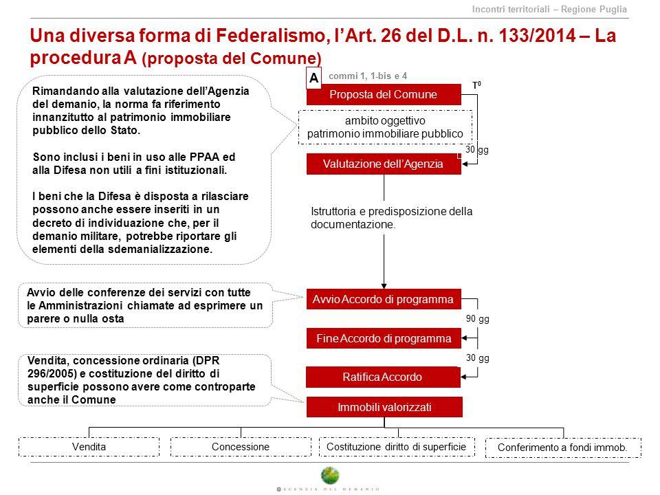 Una diversa forma di Federalismo, l'Art. 26 del D. L. n