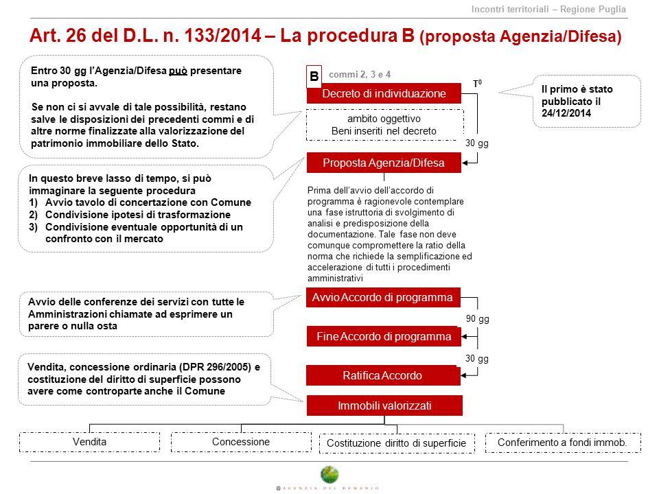 Art. 26 del D.L. n. 133/2014 – La procedura B (proposta Agenzia/Difesa)