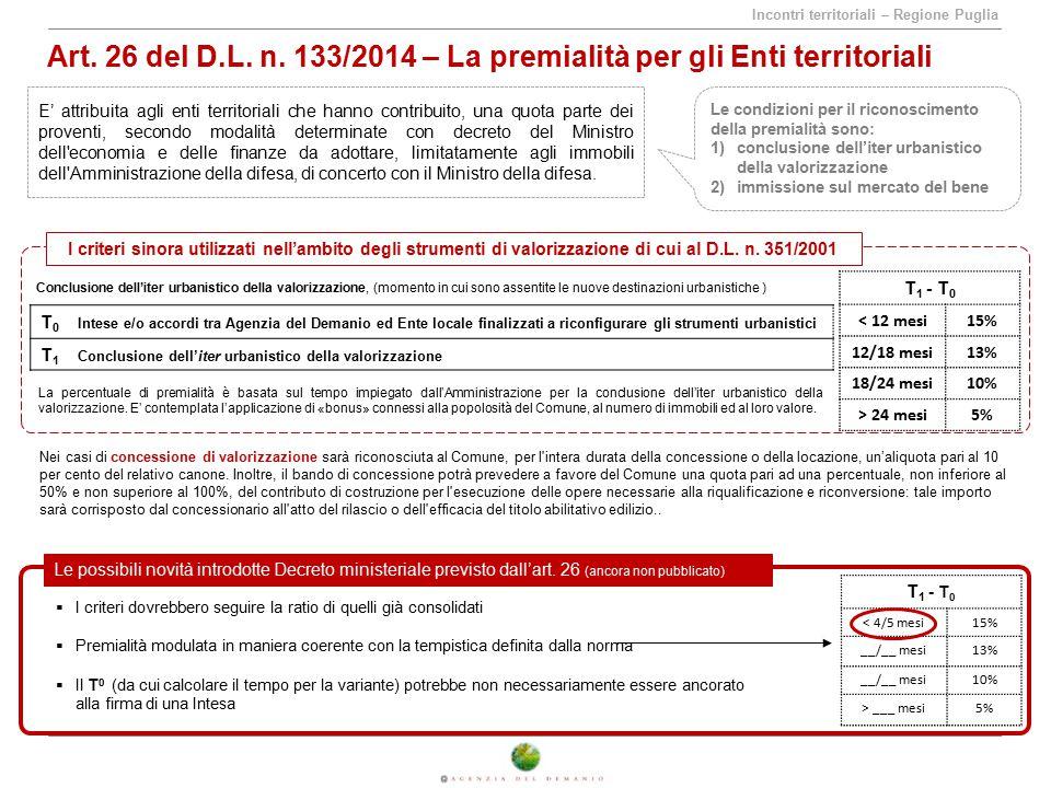 Art. 26 del D.L. n. 133/2014 – La premialità per gli Enti territoriali