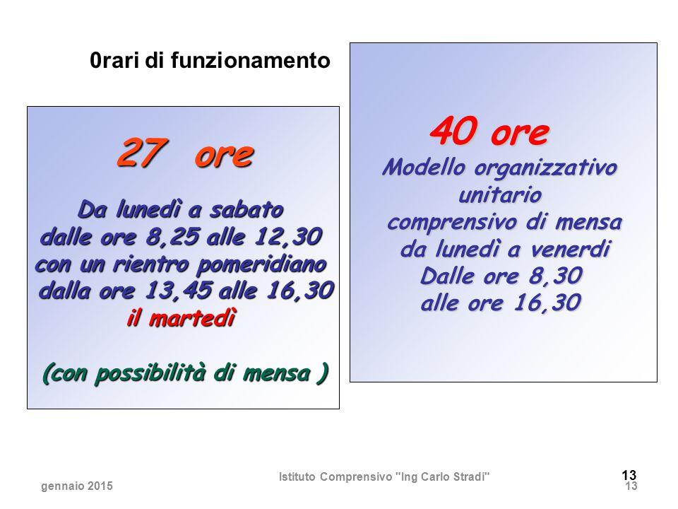 40 ore 27 ore 0rari di funzionamento Modello organizzativo unitario