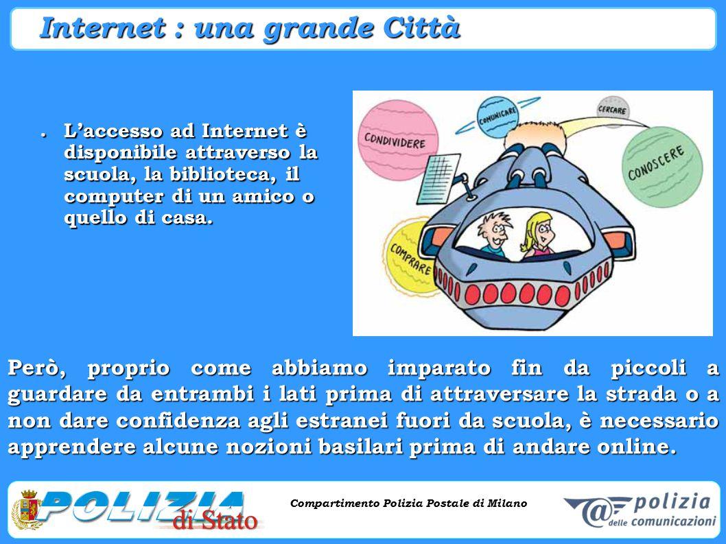 Internet : una grande Città