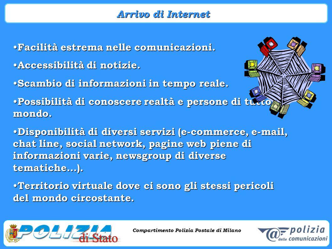 Arrivo di Internet Facilità estrema nelle comunicazioni. Accessibilità di notizie. Scambio di informazioni in tempo reale.