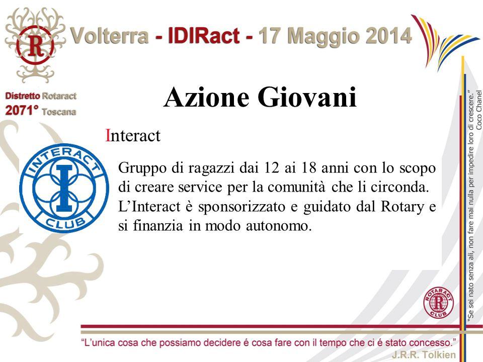 Azione Giovani Interact