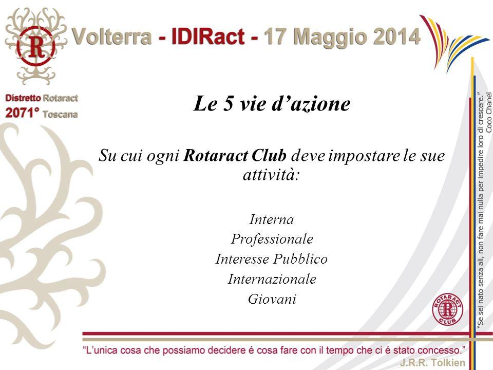Su cui ogni Rotaract Club deve impostare le sue attività: