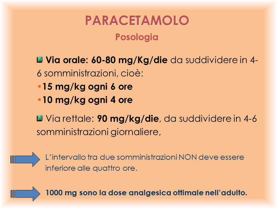 PARACETAMOLO Posologia