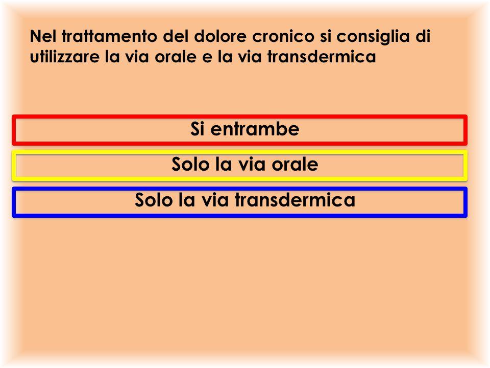 Solo la via transdermica