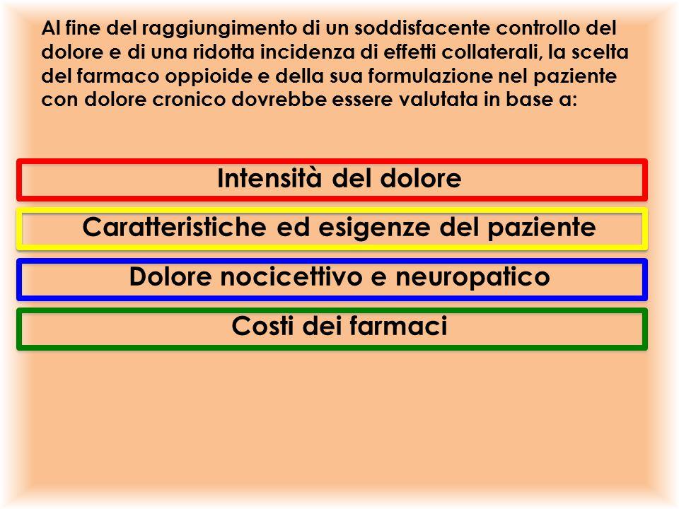 Caratteristiche ed esigenze del paziente