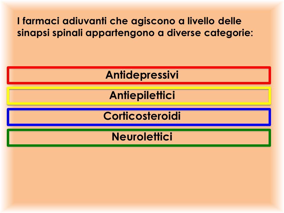 Antidepressivi Antiepilettici Corticosteroidi Neurolettici