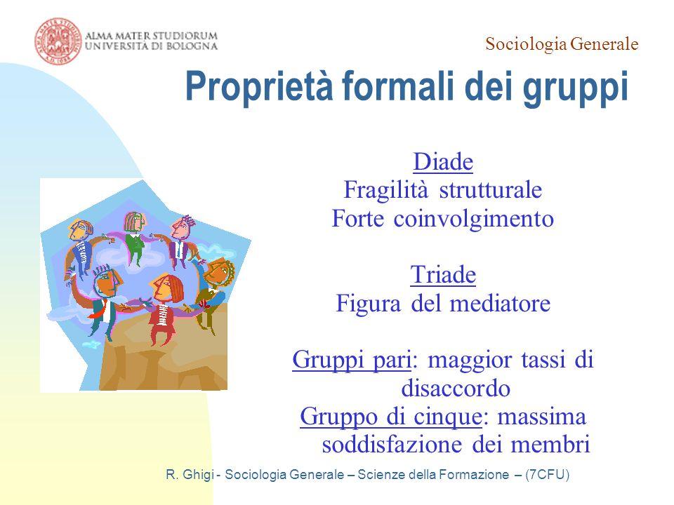 Proprietà formali dei gruppi