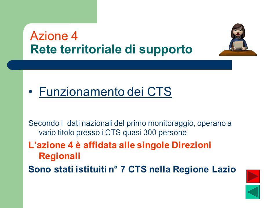 Azione 4 Rete territoriale di supporto