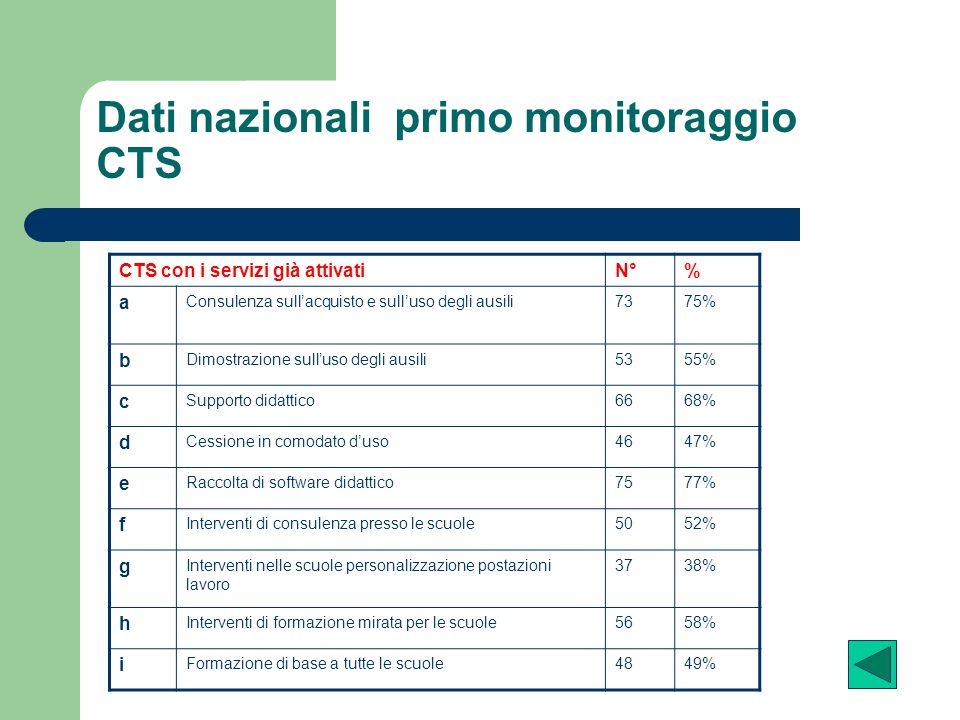 Dati nazionali primo monitoraggio CTS