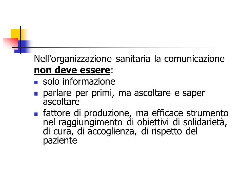 Nell'organizzazione sanitaria la comunicazione