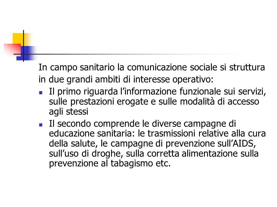 In campo sanitario la comunicazione sociale si struttura