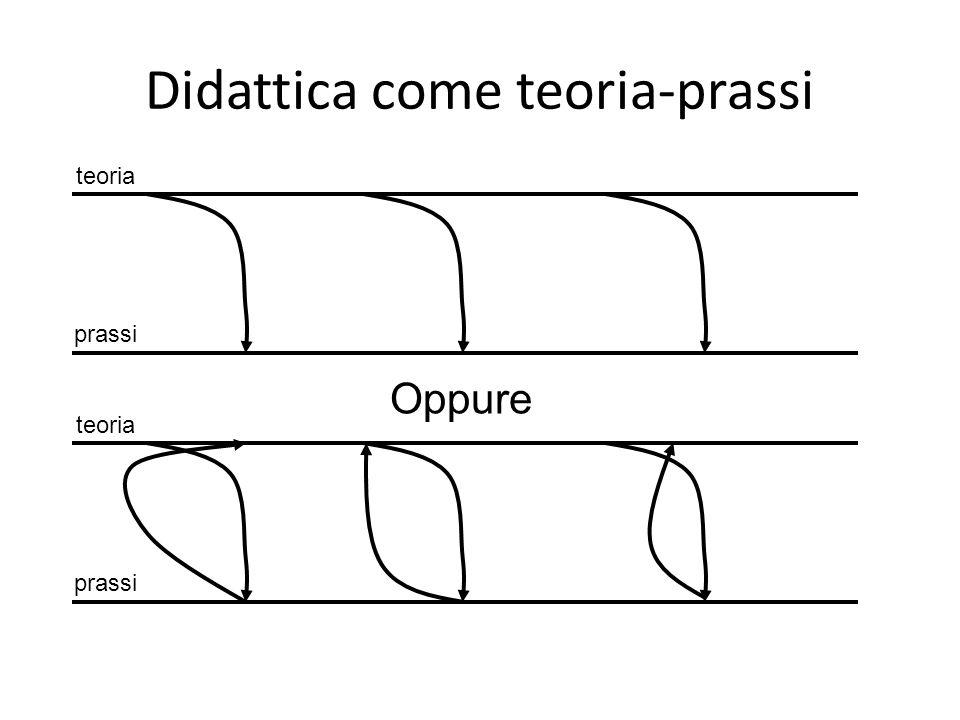 Didattica come teoria-prassi