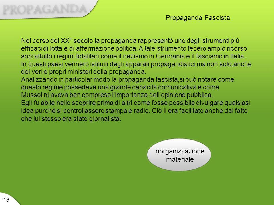 Propaganda Fascista riorganizzazione materiale
