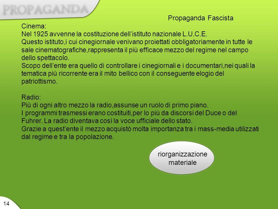 Propaganda Fascista riorganizzazione materiale Cinema: