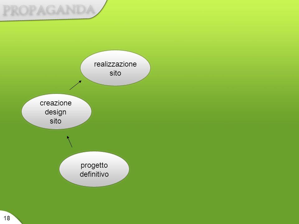 realizzazione sito creazione design sito progetto definitivo 18