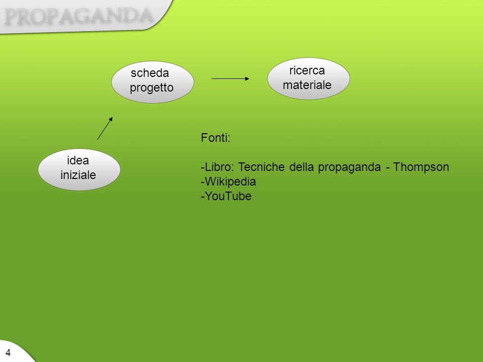 -Libro: Tecniche della propaganda - Thompson -Wikipedia -YouTube idea