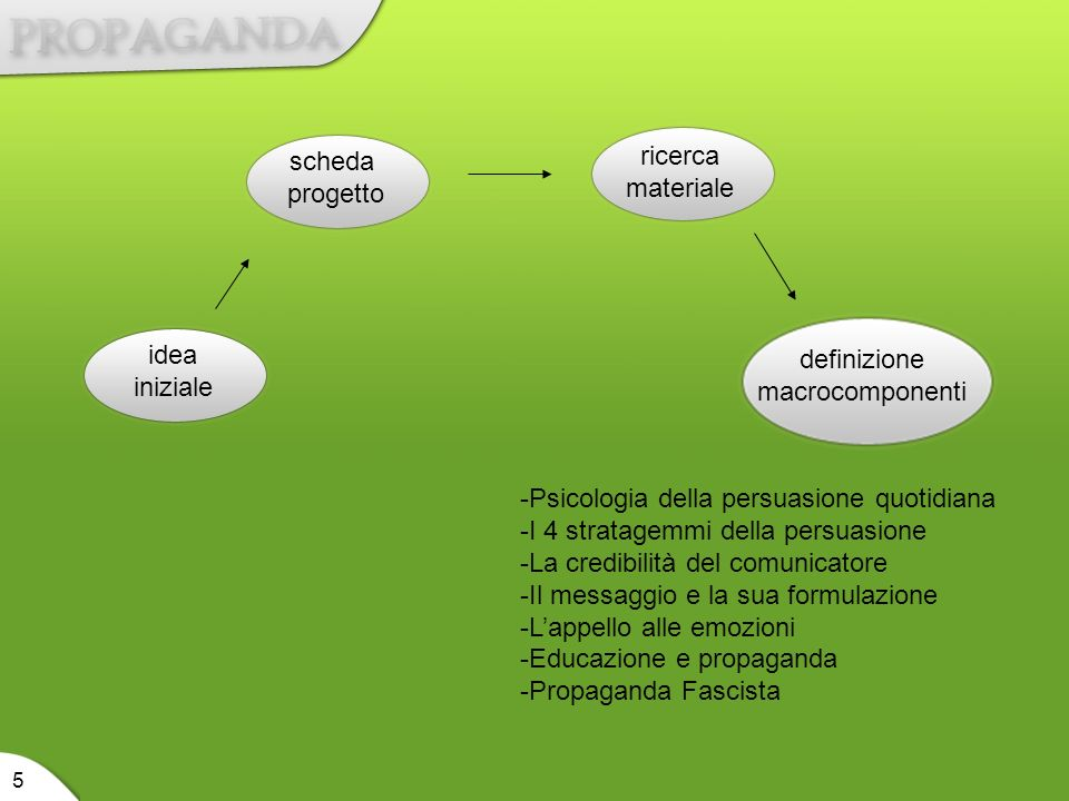-Psicologia della persuasione quotidiana