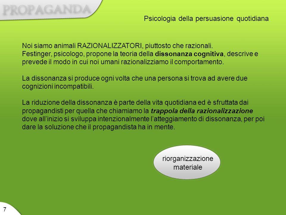 Psicologia della persuasione quotidiana