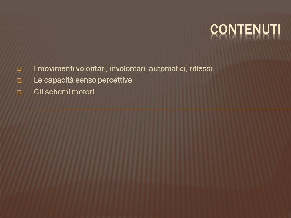 Contenuti I movimenti volontari, involontari, automatici, riflessi