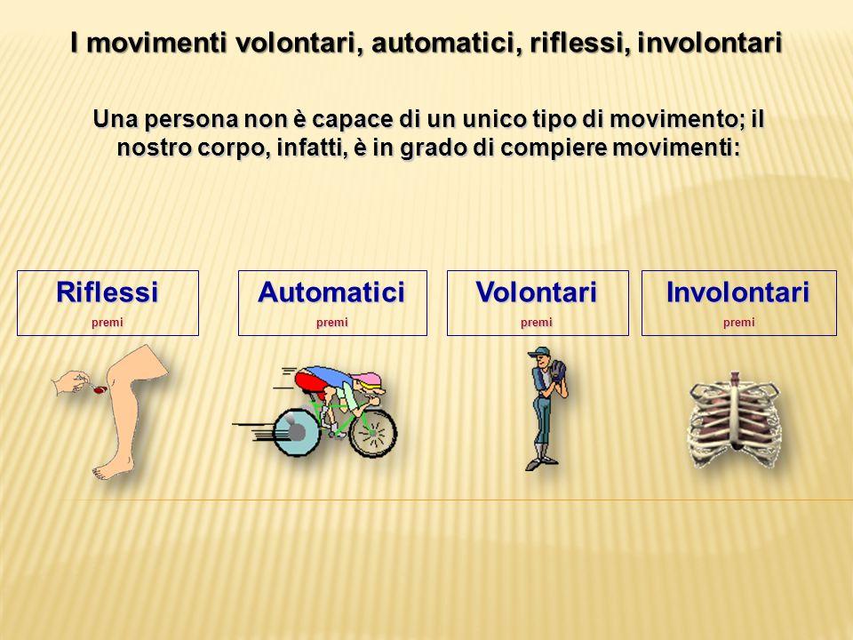 I movimenti volontari, automatici, riflessi, involontari